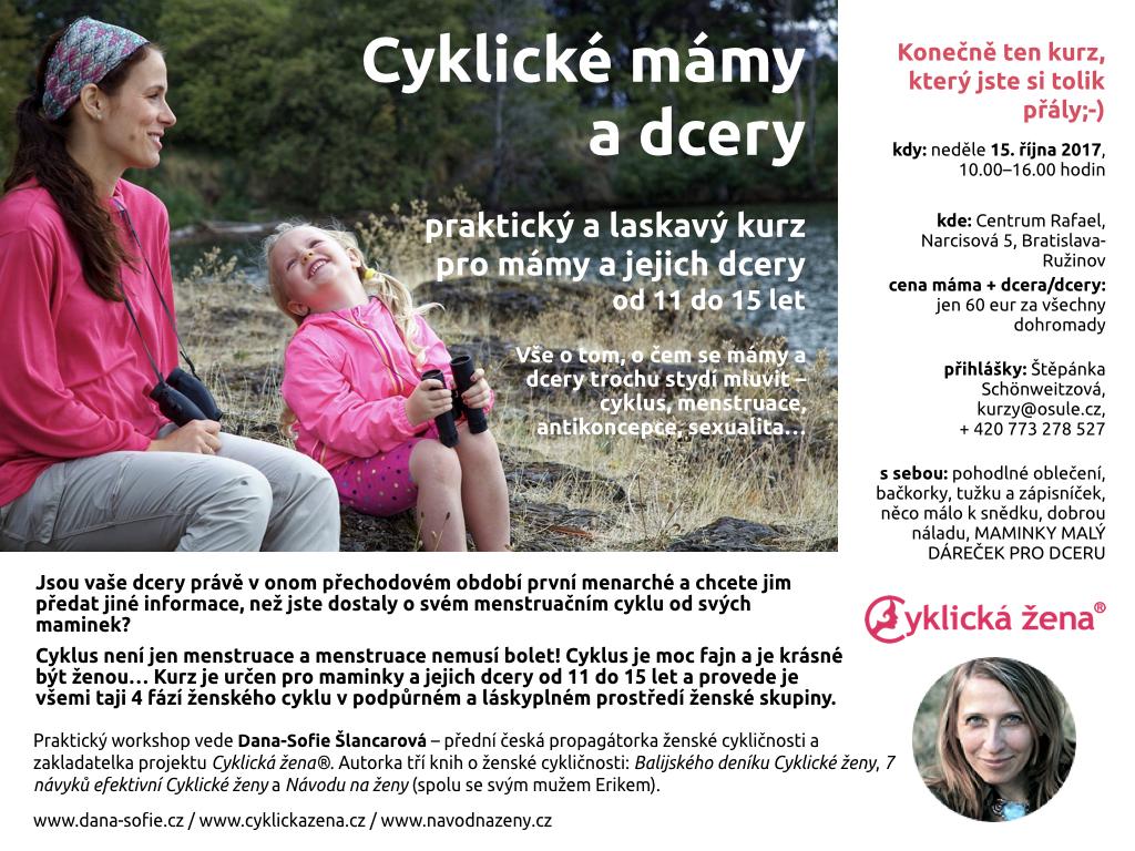 b9c7e1ae63c Cyklické mámy a dcery (Bratislava)